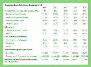Europa y el mercado del libro.