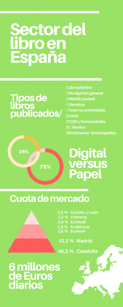 sector-del-libro-espana1