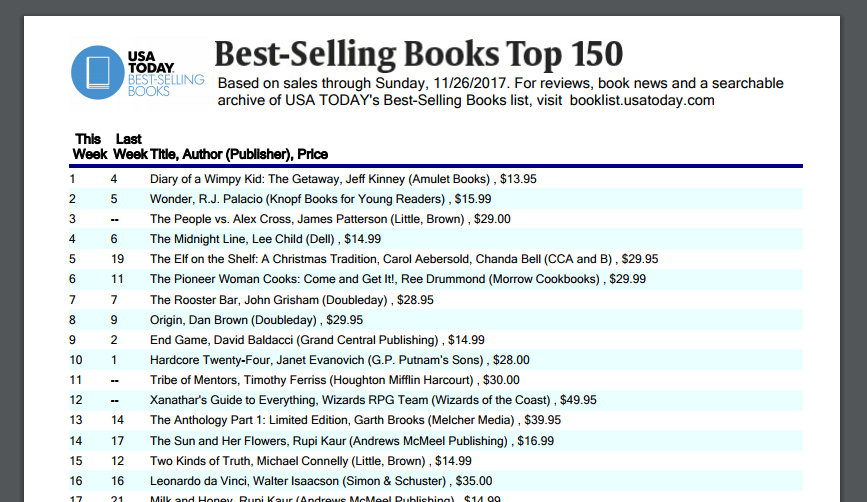 UsaToday - Best-Sellers