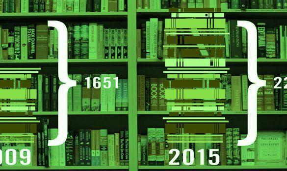 crecimiento-librerías-independientes